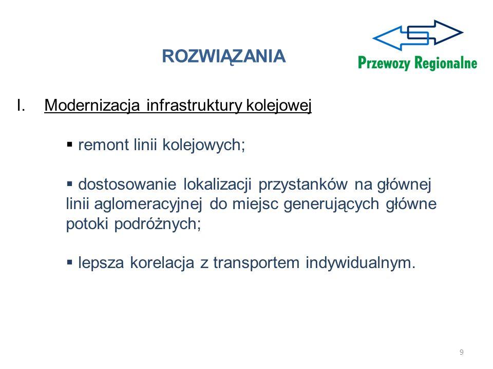 9 ROZWIĄZANIA I.Modernizacja infrastruktury kolejowej remont linii kolejowych; dostosowanie lokalizacji przystanków na głównej linii aglomeracyjnej do