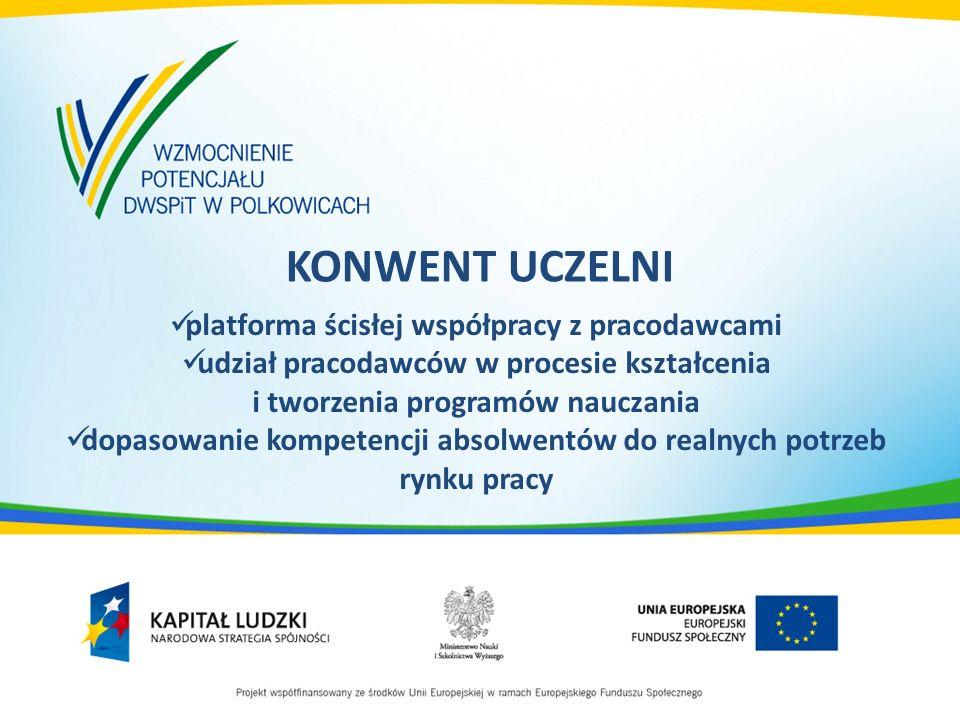 KONWENT UCZELNI platforma ścisłej współpracy z pracodawcami udział pracodawców w procesie kształcenia i tworzenia programów nauczania dopasowanie kompetencji absolwentów do realnych potrzeb rynku pracy