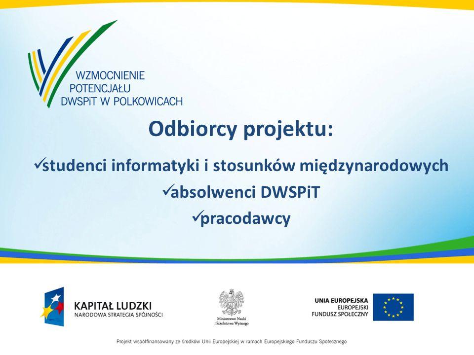 Odbiorcy projektu: studenci informatyki i stosunków międzynarodowych absolwenci DWSPiT pracodawcy