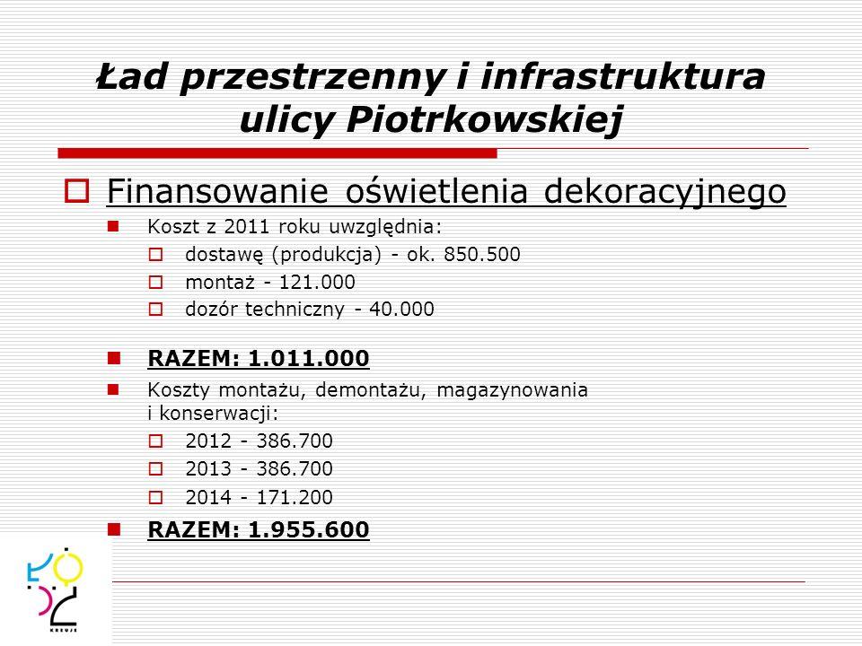 Finansowanie oświetlenia dekoracyjnego Koszt z 2011 roku uwzględnia: dostawę (produkcja) - ok. 850.500 montaż - 121.000 dozór techniczny - 40.000 RAZE