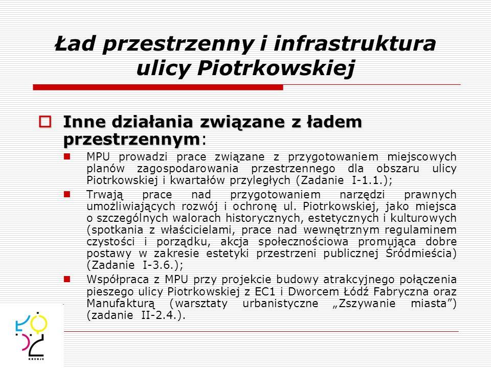 Ład przestrzenny i infrastruktura ulicy Piotrkowskiej Inne działania związane z ładem przestrzennym Inne działania związane z ładem przestrzennym: MPU