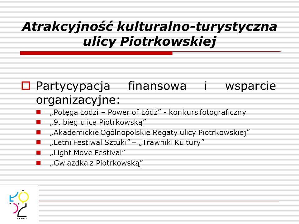 Atrakcyjność kulturalno-turystyczna ulicy Piotrkowskiej Partycypacja finansowa i wsparcie organizacyjne: Potęga Łodzi – Power of Łódź - konkurs fotogr
