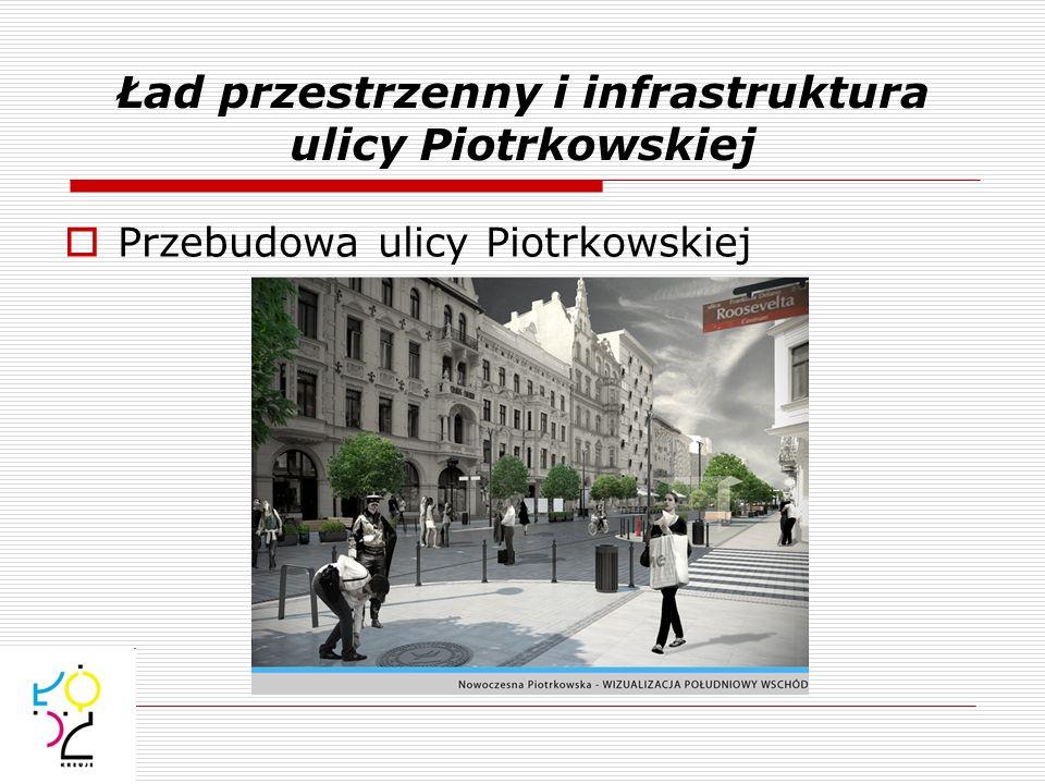 Pomysł na przebudowę płyty Placu Wolności Opracowany przez Architekta Miasta Łodzi Zalety proponowanego rozwiązania: Pięciokrotne powiększenie powierzchni dostępnej dla pieszych, powiązanej bezpośrednio z Piotrkowską – por.