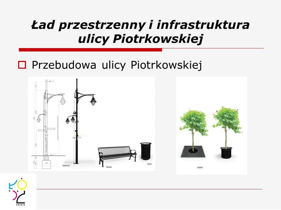 Ład przestrzenny i infrastruktura ulicy Piotrkowskiej Przebudowa ulicy Piotrkowskiej