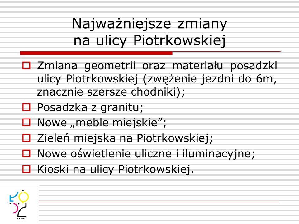 Najważniejsze zmiany na ulicy Piotrkowskiej Zmiana geometrii oraz materiału posadzki ulicy Piotrkowskiej (zwężenie jezdni do 6m, znacznie szersze chod
