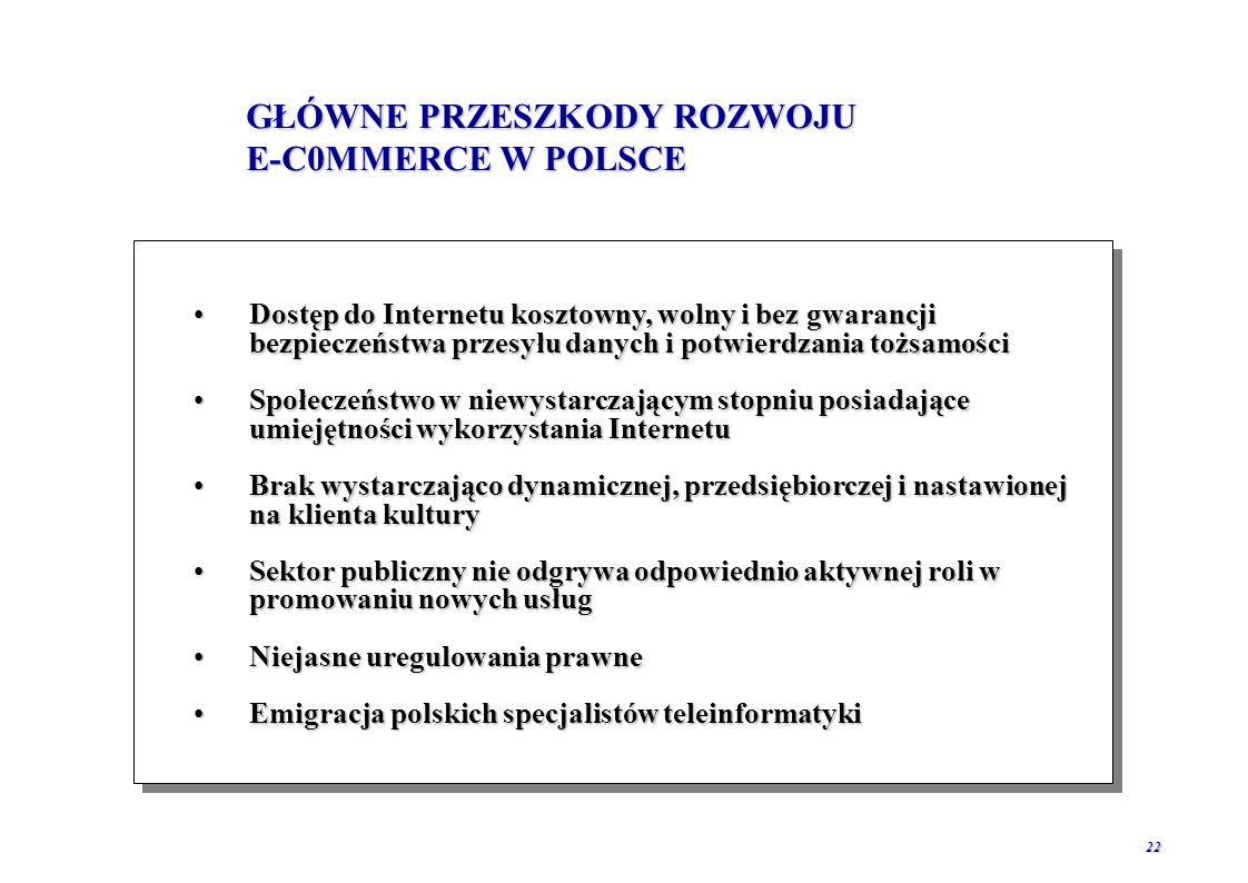 21 e-commerce dla POLSKI ASPEKTY PRO ROZWOJOWE DLA GOSPODARKI Czynniki makroekonomiczne Wpływ na rozwój sektora usług Nowe miejsca pracy związane z e-commerce Integracja rynku teleinformatycznego z rynkiem mediów Współuczestniczenie w międzynarodowej wymianie usług Innowacje w zakresie transferu nowoczesnych technologii Poprawa efektywności procesów gospodarczych Poprawa konkurencyjności gospodarki Czynniki rozwoju społecznego oraz kulturalnego Dostęp do nowoczesnych globalnych mediów Możliwość usprawnienia działania systemu administracji Efektywny dostęp do światowych zasobów kulturalnych Wzmocnienie więzi kulturowych z Polakami na świecie Nowoczesne usługi kultury masowej np.