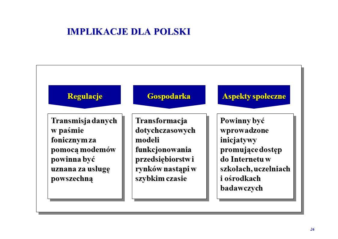 25 ZrozumienieZasięgZaufanie Mechanizmy konkurencji rynkowej Konkurencyjne środowisko Stabilne warunki regulacyjne Rozwój rynku usług e-comerce w Polsce wymaga: zapewnienia stabilnych warunków prawnychzapewnienia stabilnych warunków prawnych zaangażowania administracji państwowejzaangażowania administracji państwowej współpracy z przedsiębiorcami, inwestoramiwspółpracy z przedsiębiorcami, inwestorami Zaangażowniie administraji Nadzór państwa FUNDAMENTY STRATEGII DLA ROZWOJU E-COMMERCE