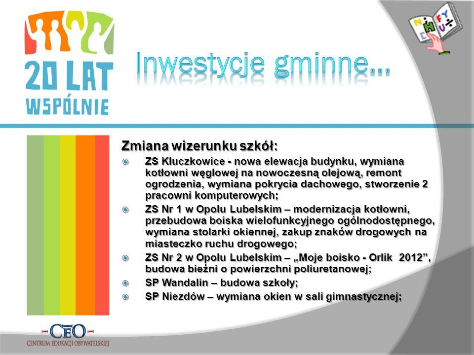 Zmiana wizerunku szkół: ZS Kluczkowice - nowa elewacja budynku, wymiana kotłowni węglowej na nowoczesną olejową, remont ogrodzenia, wymiana pokrycia d