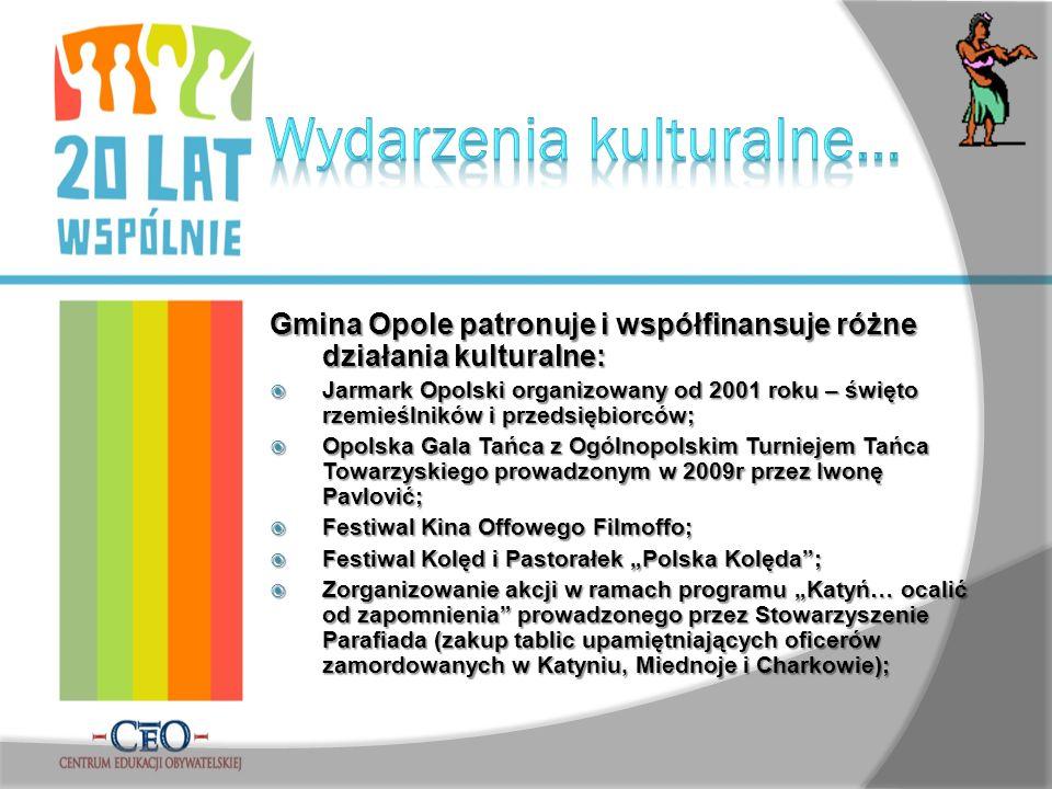 Gmina Opole patronuje i współfinansuje różne działania kulturalne: Jarmark Opolski organizowany od 2001 roku – święto rzemieślników i przedsiębiorców;