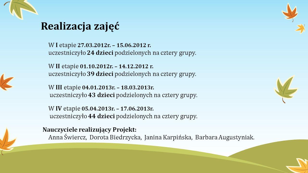 Realizacja zajęć W I etapie 27.03.2012r. – 15.06.2012 r. uczestniczyło 24 dzieci podzielonych na cztery grupy. W II etapie 01.10.2012r. – 14.12.2012 r