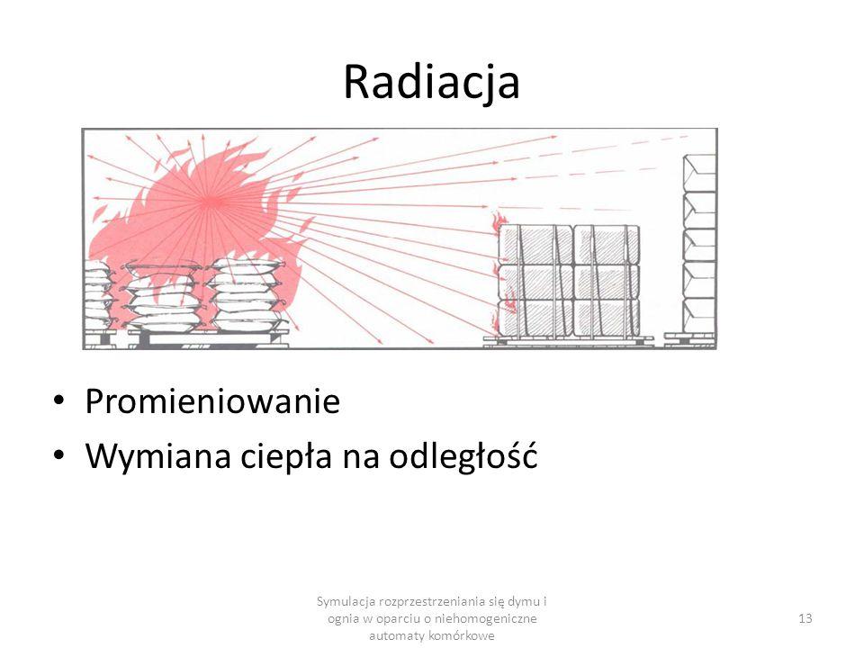 Radiacja Symulacja rozprzestrzeniania się dymu i ognia w oparciu o niehomogeniczne automaty komórkowe 13 Promieniowanie Wymiana ciepła na odległość