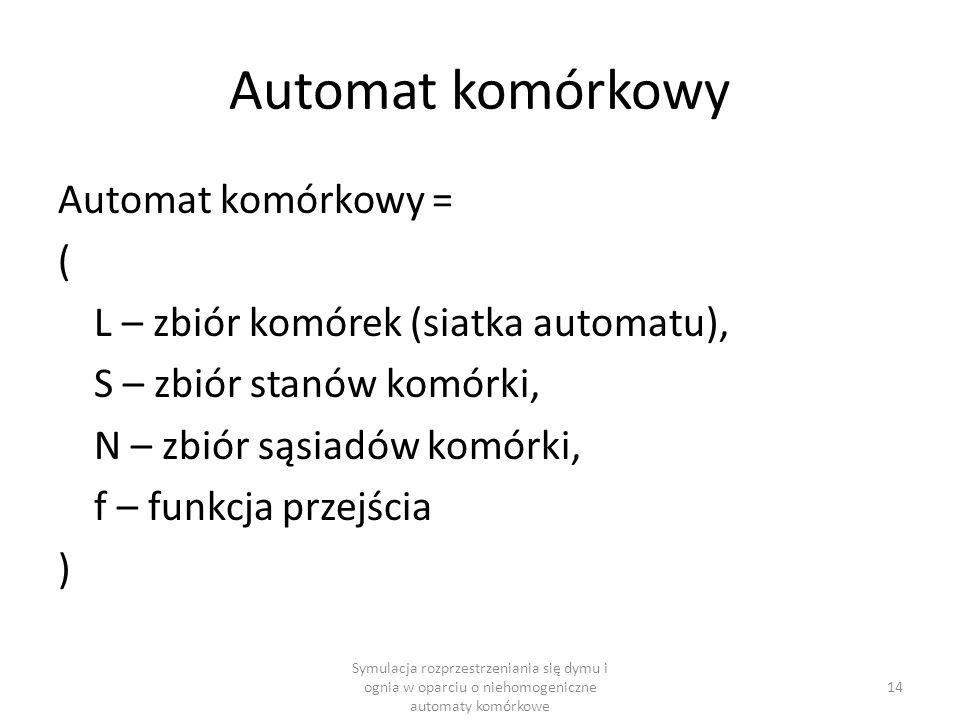 Automat komórkowy Automat komórkowy = ( L – zbiór komórek (siatka automatu), S – zbiór stanów komórki, N – zbiór sąsiadów komórki, f – funkcja przejśc