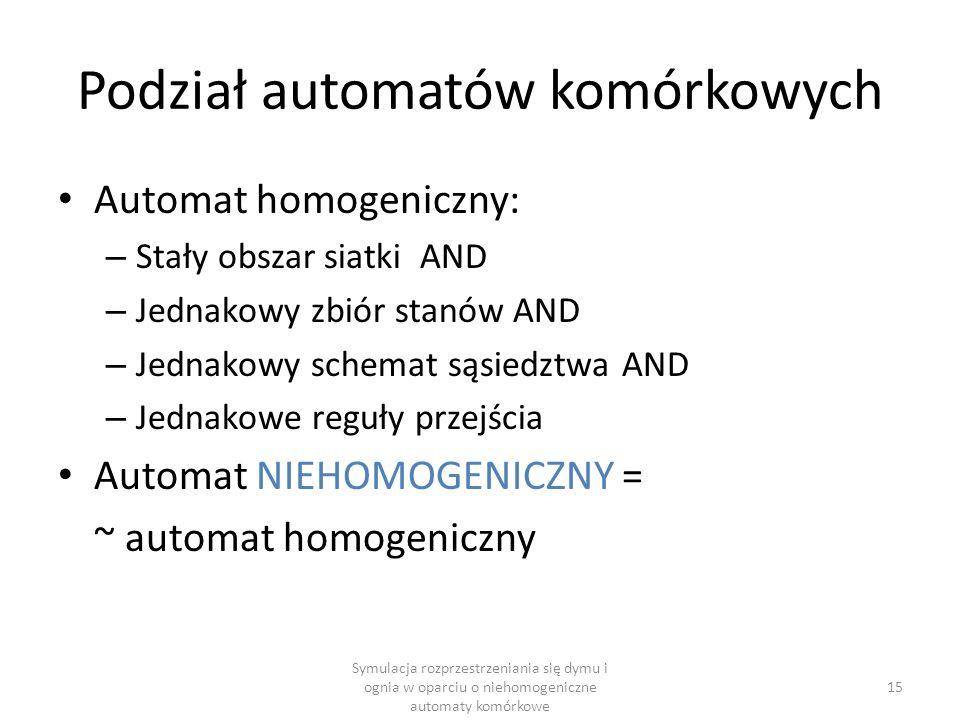 Podział automatów komórkowych Automat homogeniczny: – Stały obszar siatki AND – Jednakowy zbiór stanów AND – Jednakowy schemat sąsiedztwa AND – Jednak