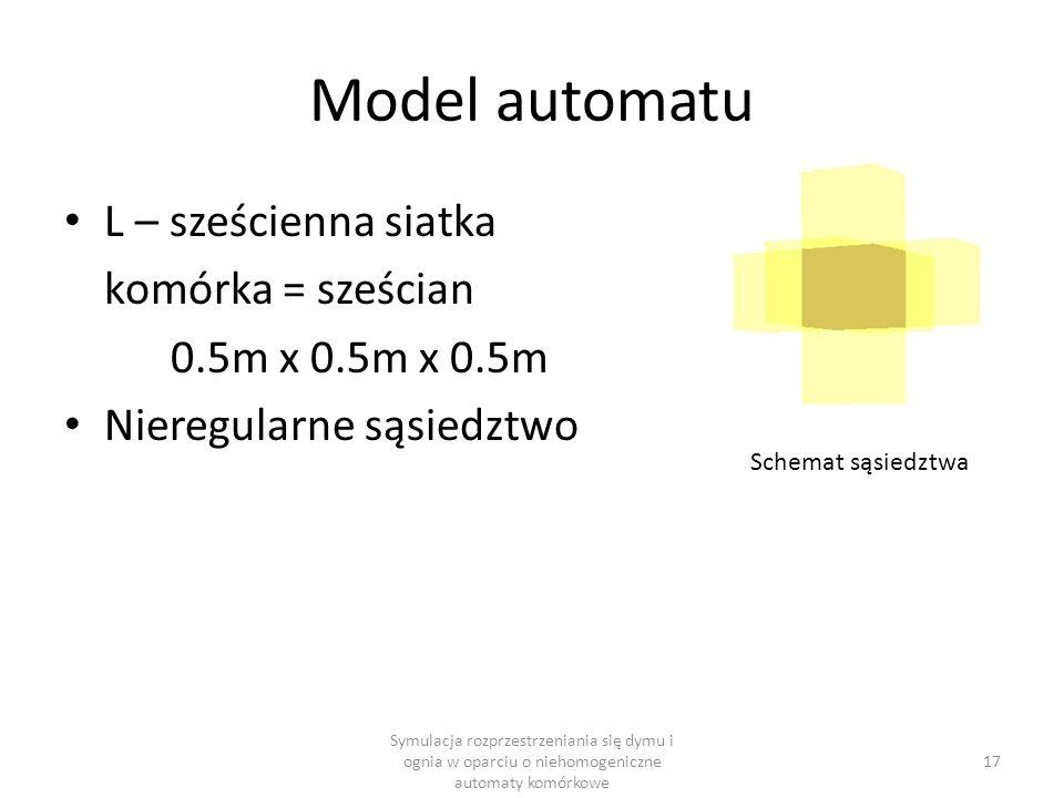 Model automatu L – sześcienna siatka komórka = sześcian 0.5m x 0.5m x 0.5m Nieregularne sąsiedztwo Symulacja rozprzestrzeniania się dymu i ognia w opa