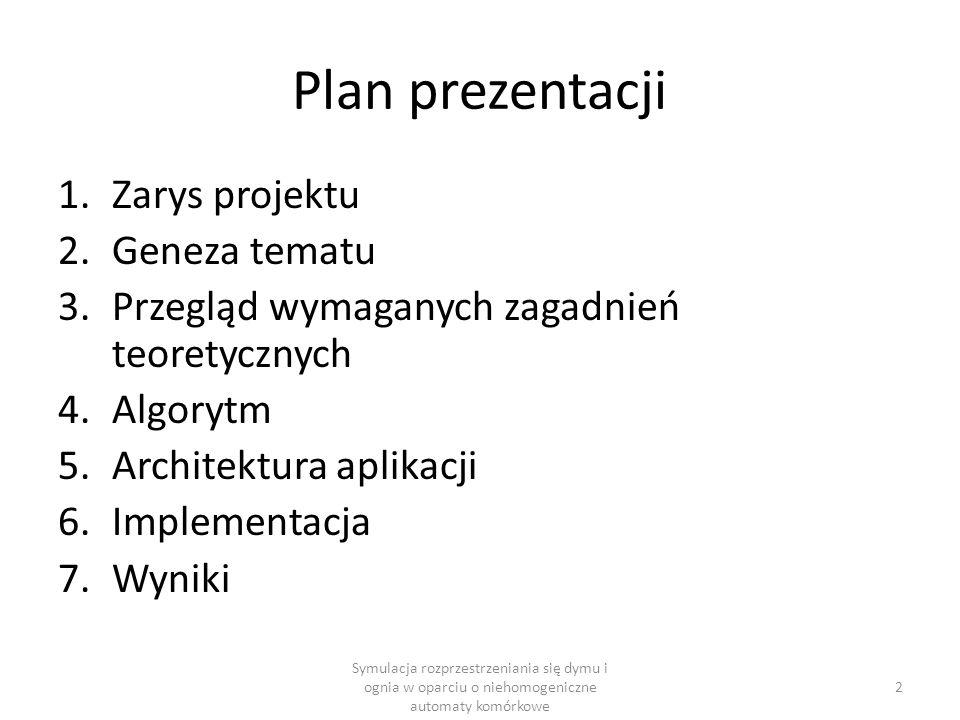 Plan prezentacji 1.Zarys projektu 2.Geneza tematu 3.Przegląd wymaganych zagadnień teoretycznych 4.Algorytm 5.Architektura aplikacji 6.Implementacja 7.