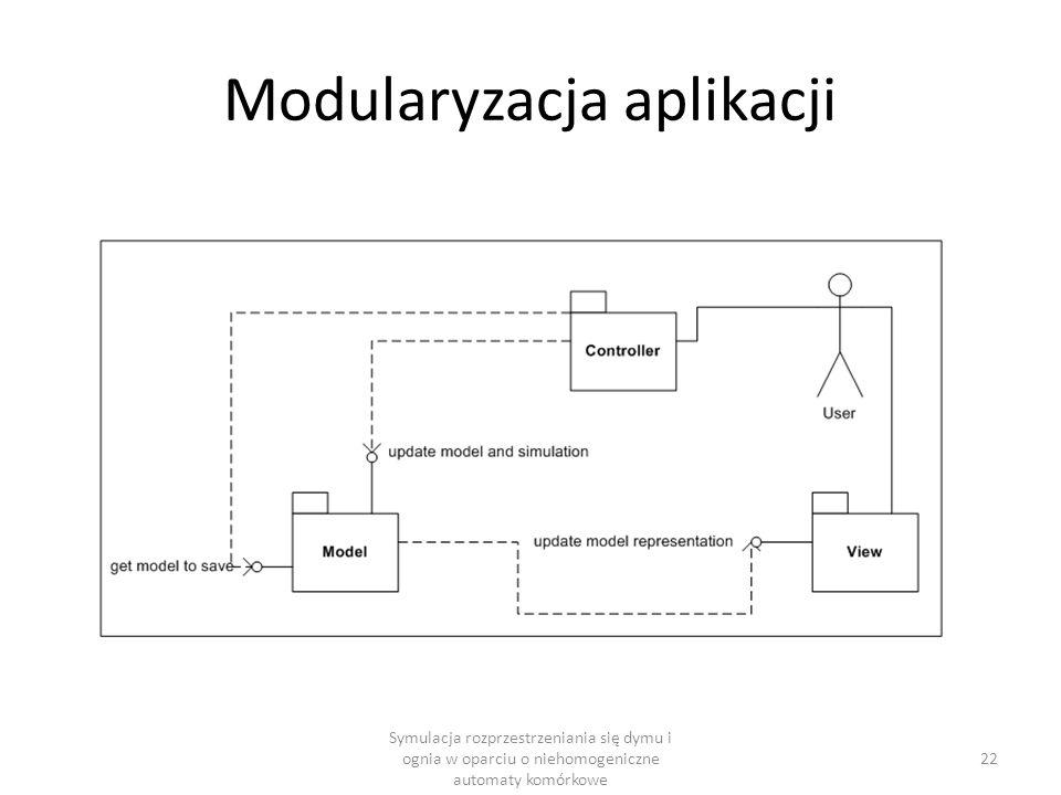 Modularyzacja aplikacji Symulacja rozprzestrzeniania się dymu i ognia w oparciu o niehomogeniczne automaty komórkowe 22