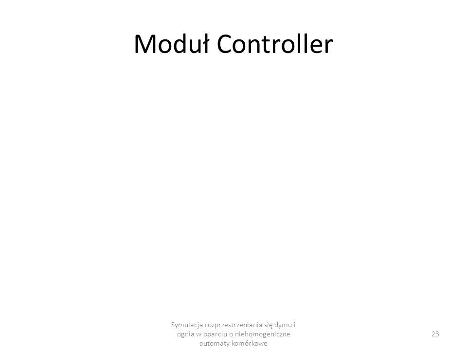 Moduł Controller Symulacja rozprzestrzeniania się dymu i ognia w oparciu o niehomogeniczne automaty komórkowe 23