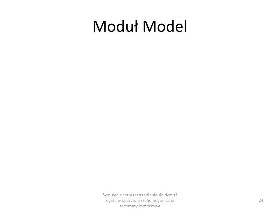 Moduł Model Symulacja rozprzestrzeniania się dymu i ognia w oparciu o niehomogeniczne automaty komórkowe 24