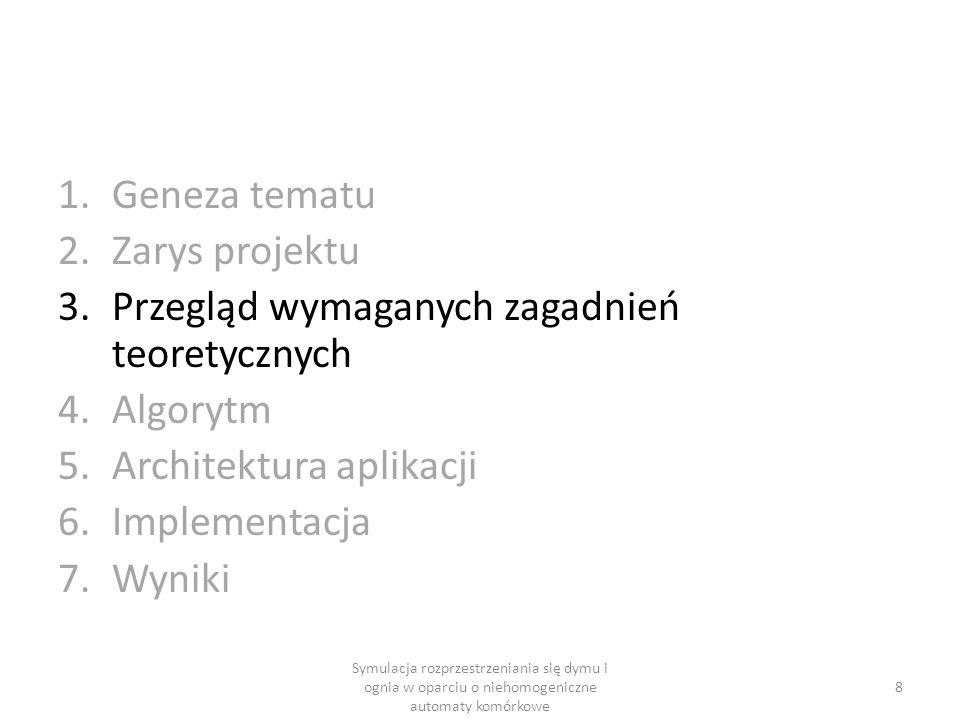 1.Geneza tematu 2.Zarys projektu 3.Przegląd wymaganych zagadnień teoretycznych 4.Algorytm 5.Architektura aplikacji 6.Implementacja 7.Wyniki 8 Symulacj