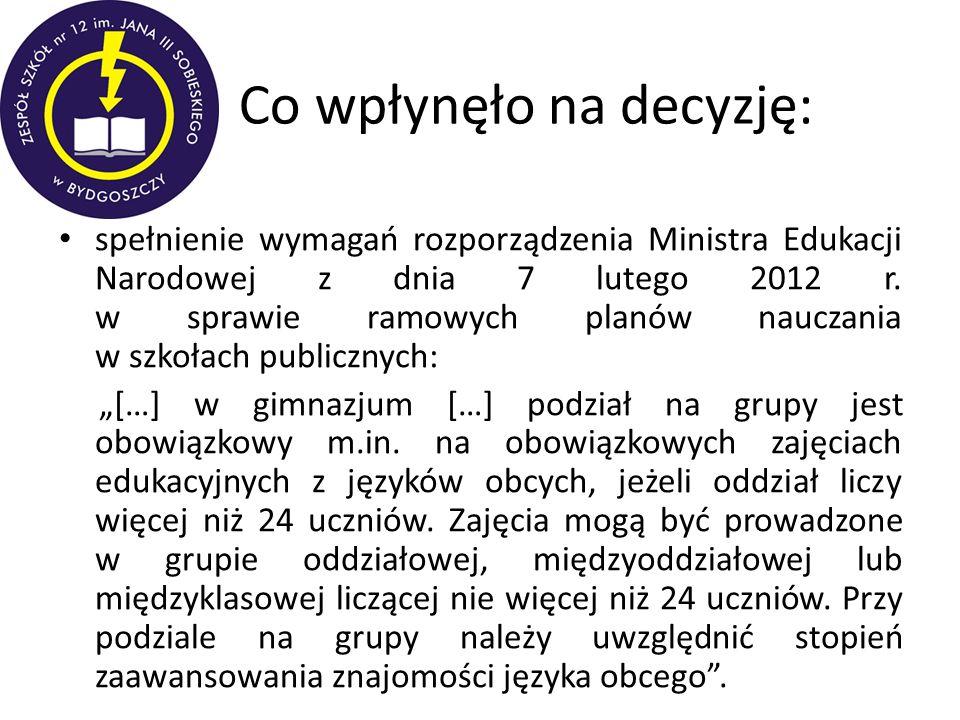 Co wpłynęło na decyzję: spełnienie wymagań rozporządzenia Ministra Edukacji Narodowej z dnia 7 lutego 2012 r. w sprawie ramowych planów nauczania w sz
