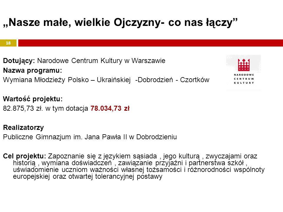 Dotujący: Narodowe Centrum Kultury w Warszawie Nazwa programu: Wymiana Młodzieży Polsko – Ukraińskiej -Dobrodzień - Czortków Wartość projektu: 82.875,