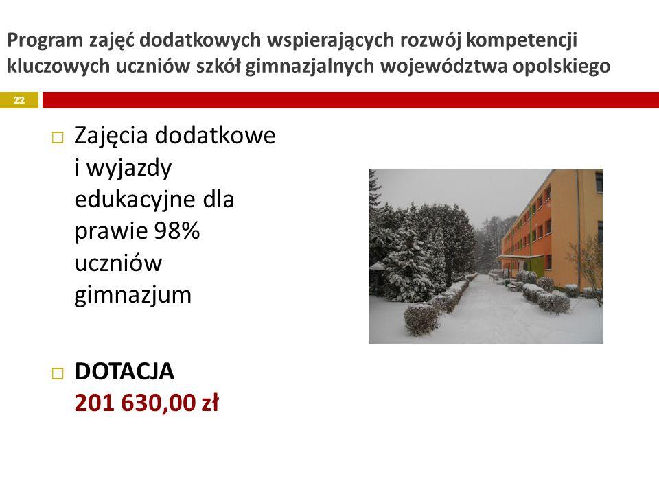 Program zajęć dodatkowych wspierających rozwój kompetencji kluczowych uczniów szkół gimnazjalnych województwa opolskiego Zajęcia dodatkowe i wyjazdy e