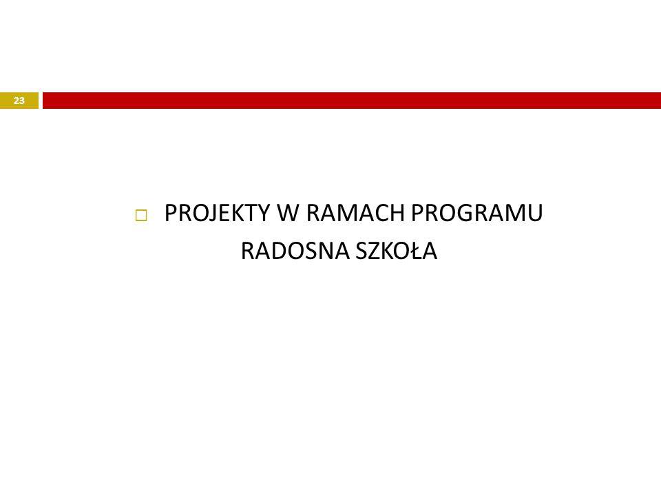 23 PROJEKTY W RAMACH PROGRAMU RADOSNA SZKOŁA