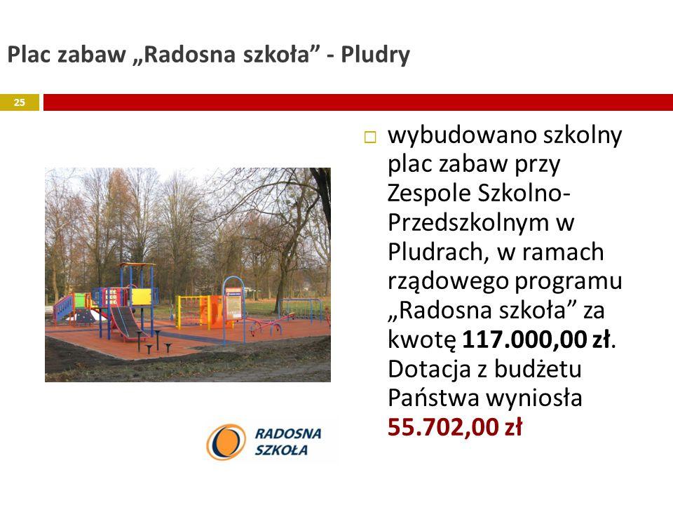 Plac zabaw Radosna szkoła - Pludry wybudowano szkolny plac zabaw przy Zespole Szkolno- Przedszkolnym w Pludrach, w ramach rządowego programu Radosna s