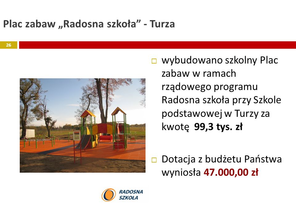 Plac zabaw Radosna szkoła - Turza wybudowano szkolny Plac zabaw w ramach rządowego programu Radosna szkoła przy Szkole podstawowej w Turzy za kwotę 99