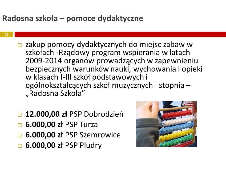 Radosna szkoła – pomoce dydaktyczne zakup pomocy dydaktycznych do miejsc zabaw w szkołach -Rządowy program wspierania w latach 2009-2014 organów prowa