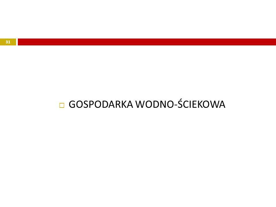 GOSPODARKA WODNO-ŚCIEKOWA 31