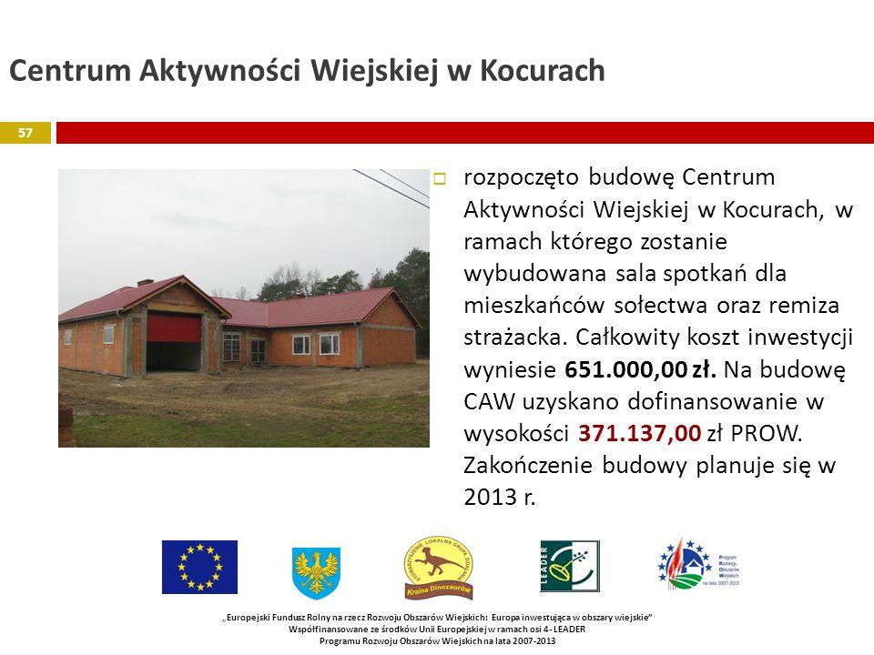 Centrum Aktywności Wiejskiej w Kocurach rozpoczęto budowę Centrum Aktywności Wiejskiej w Kocurach, w ramach którego zostanie wybudowana sala spotkań d