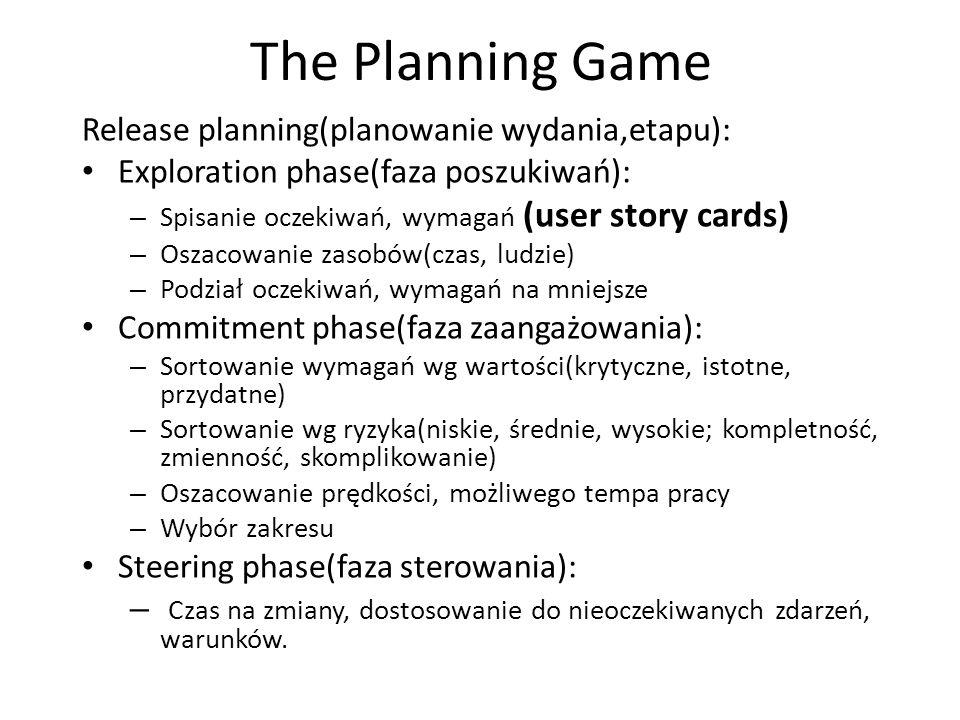 The Planning Game Iteration planning(planowanie cyklu): Exploration phase(faza poszukiwań): – Przetłumaczenie kart na zadania – Połączenie/podział zadań – Oszacowanie potrzebnego czasu na zadanie Commitment phase(faza zaangażowania): – Wybór zadań – Programista szacuje ile czasu zajmie mu zadanie – Ustalenie czynnika obciążenia(load factor) – Zbilansowanie zadań(wyrównanie obciążenia) Steering phase(faza sterowania): – Implementacja – znalezienie partnera-> zaprojektowanie rozwiązania-> testy jednostkowe-> kodowanie -> refaktoring -> testy funkcjonalne