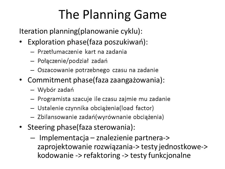 The Planning Game Iteration planning(planowanie cyklu): Exploration phase(faza poszukiwań): – Przetłumaczenie kart na zadania – Połączenie/podział zad