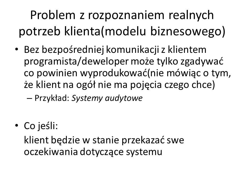 Problem z rozpoznaniem realnych potrzeb klienta(modelu biznesowego) Bez bezpośredniej komunikacji z klientem programista/deweloper może tylko zgadywać