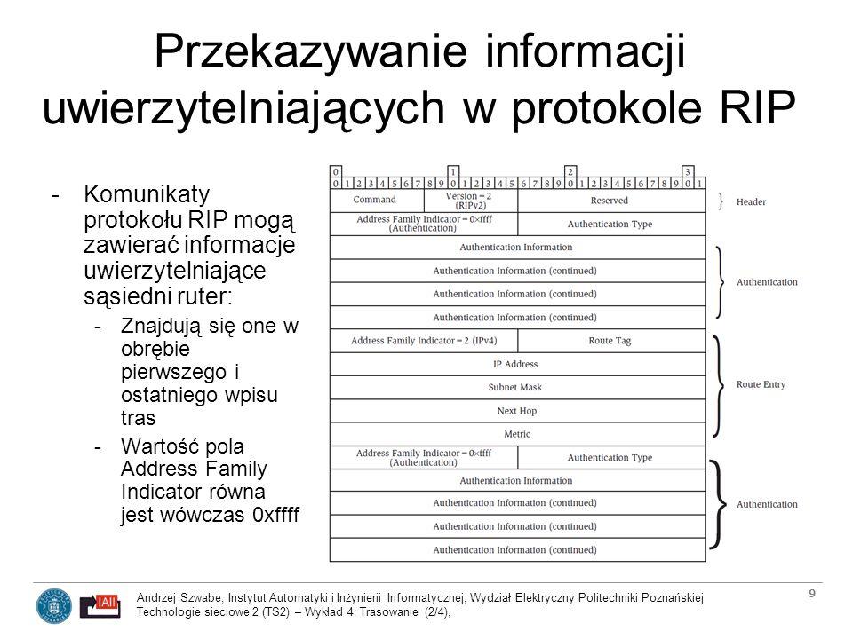 Andrzej Szwabe, Instytut Automatyki i Inżynierii Informatycznej, Wydział Elektryczny Politechniki Poznańskiej Technologie sieciowe 2 (TS2) – Wykład 4: Trasowanie (2/4), 20 Typy komunikatów protokołu OSPF 1.Hello 2.Database Description 3.Link State Request 4.Link State Update 5.Link State Acknowledgement -Pakiety typu 1 znajdują i podtrzymują znajomość sąsiadów.