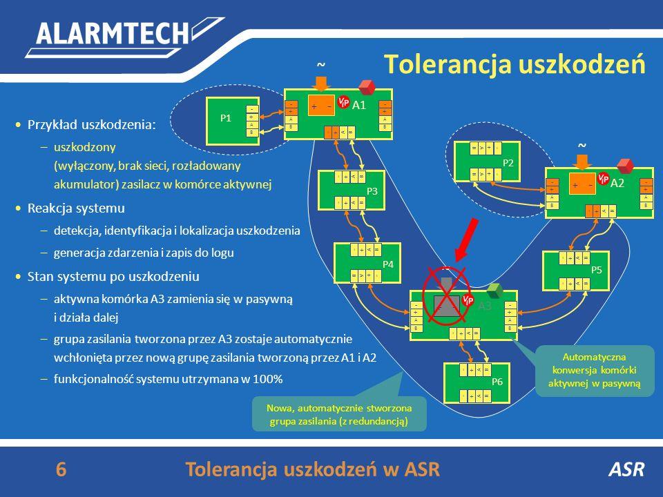 5Tolerancja uszkodzeń w ASRASR Przykład uszkodzenia: –uszkodzony (wyłączony, brak sieci, rozładowany akumulator) zasilacz w komórce aktywnej + - - A +