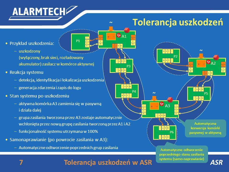 6Tolerancja uszkodzeń w ASRASR Przykład uszkodzenia: –uszkodzony (wyłączony, brak sieci, rozładowany akumulator) zasilacz w komórce aktywnej Reakcja s