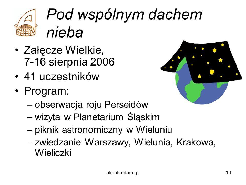almukantarat.pl14 Pod wspólnym dachem nieba Załęcze Wielkie, 7-16 sierpnia 2006 41 uczestników Program: –obserwacja roju Perseidów –wizyta w Planetarium Śląskim –piknik astronomiczny w Wieluniu –zwiedzanie Warszawy, Wielunia, Krakowa, Wieliczki