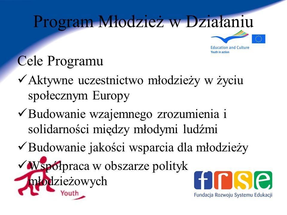 Program Młodzież w Działaniu Cele Programu Aktywne uczestnictwo młodzieży w życiu społecznym Europy Budowanie wzajemnego zrozumienia i solidarności między młodymi ludźmi Budowanie jakości wsparcia dla młodzieży Współpraca w obszarze polityk młodzieżowych