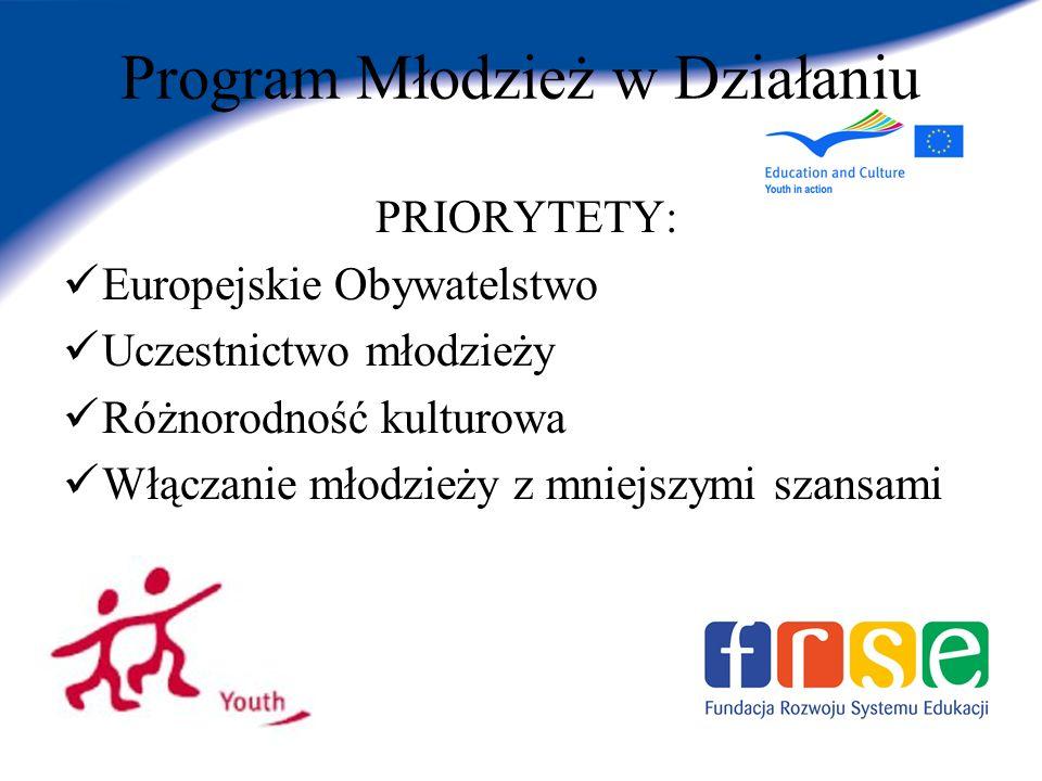 Program Młodzież w Działaniu PRIORYTETY: Europejskie Obywatelstwo Uczestnictwo młodzieży Różnorodność kulturowa Włączanie młodzieży z mniejszymi szansami