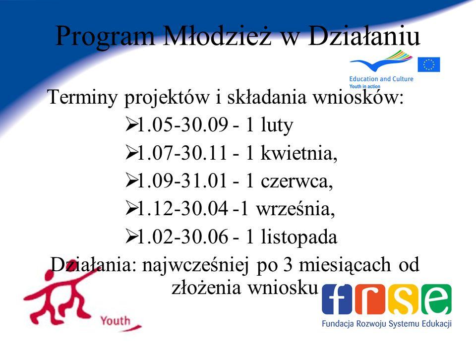 Program Młodzież w Działaniu Terminy projektów i składania wniosków: 1.05-30.09 - 1 luty 1.07-30.11 - 1 kwietnia, 1.09-31.01 - 1 czerwca, 1.12-30.04 -1 września, 1.02-30.06 - 1 listopada Działania: najwcześniej po 3 miesiącach od złożenia wniosku