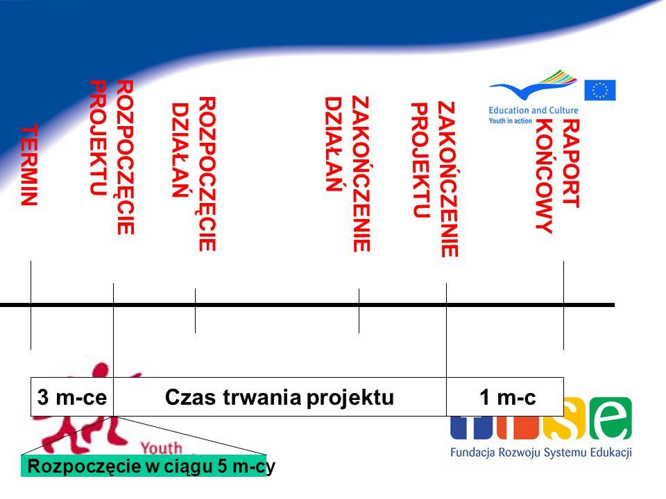 3 m-ceCzas trwania projektu 1 m-c TERMIN ROZPOCZĘCIE PROJEKTU ROZPOCZĘCIE DZIAŁAŃ ZAKOŃCZENIE DZIAŁAŃ ZAKOŃCZENIE PROJEKTU RAPORT KOŃCOWY Rozpoczęcie w ciągu 5 m-cy