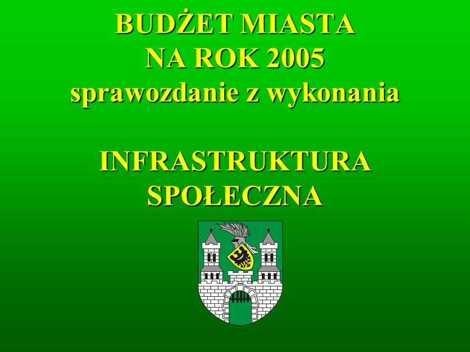 BUDŻET MIASTA NA ROK 2005 sprawozdanie z wykonania INFRASTRUKTURA SPOŁECZNA