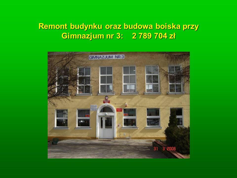 Remont budynku oraz budowa boiska przy Gimnazjum nr 3: 2 789 704 zł
