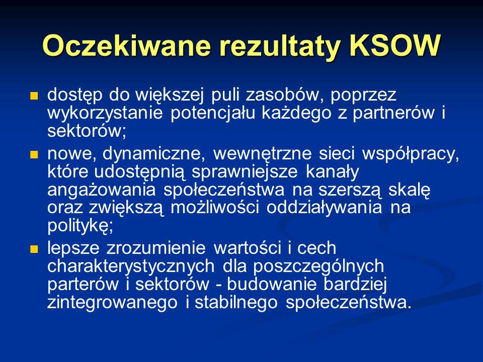 Oczekiwane rezultaty KSOW dostęp do większej puli zasobów, poprzez wykorzystanie potencjału każdego z partnerów i sektorów; nowe, dynamiczne, wewnętrz