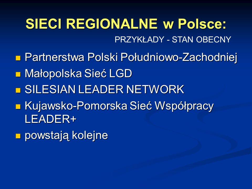 SIECI REGIONALNE w Polsce: Partnerstwa Polski Południowo-Zachodniej Partnerstwa Polski Południowo-Zachodniej Małopolska Sieć LGD Małopolska Sieć LGD S