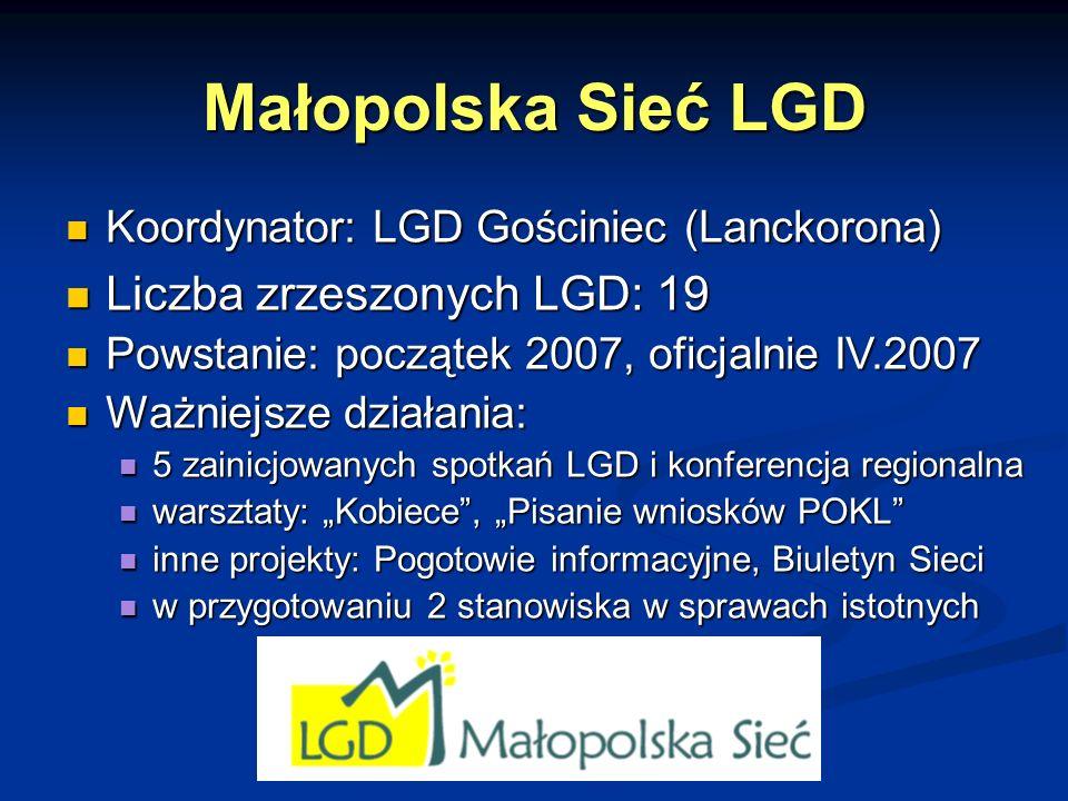 Małopolska Sieć LGD Koordynator: LGD Gościniec (Lanckorona) Koordynator: LGD Gościniec (Lanckorona) Liczba zrzeszonych LGD: 19 Liczba zrzeszonych LGD: 19 Powstanie: początek 2007, oficjalnie IV.2007 Powstanie: początek 2007, oficjalnie IV.2007 Ważniejsze działania: Ważniejsze działania: 5 zainicjowanych spotkań LGD i konferencja regionalna 5 zainicjowanych spotkań LGD i konferencja regionalna warsztaty: Kobiece, Pisanie wniosków POKL warsztaty: Kobiece, Pisanie wniosków POKL inne projekty: Pogotowie informacyjne, Biuletyn Sieci inne projekty: Pogotowie informacyjne, Biuletyn Sieci w przygotowaniu 2 stanowiska w sprawach istotnych w przygotowaniu 2 stanowiska w sprawach istotnych