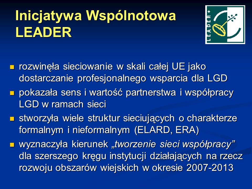 SILESIAN LEADER NETWORK Koordynator: Śląski Związek Gmin i Powiatów (Katowice) Koordynator: Śląski Związek Gmin i Powiatów (Katowice) Liczba zrzeszonych LGD: 10 Liczba zrzeszonych LGD: 10 Powstanie: początek VIII.2005, oficjalnie II.2007 Powstanie: początek VIII.2005, oficjalnie II.2007 Ważniejsze działania: Ważniejsze działania: 6 zainicjowanych spotkań LGD, w tym 3 dwudniowe 6 zainicjowanych spotkań LGD, w tym 3 dwudniowe 3 stanowiska w sprawach istotnych dla LGD 3 stanowiska w sprawach istotnych dla LGD bieżące doradztwo, szkolenia, warsztaty bieżące doradztwo, szkolenia, warsztaty www.leaderplus.pl www.leaderplus.pl