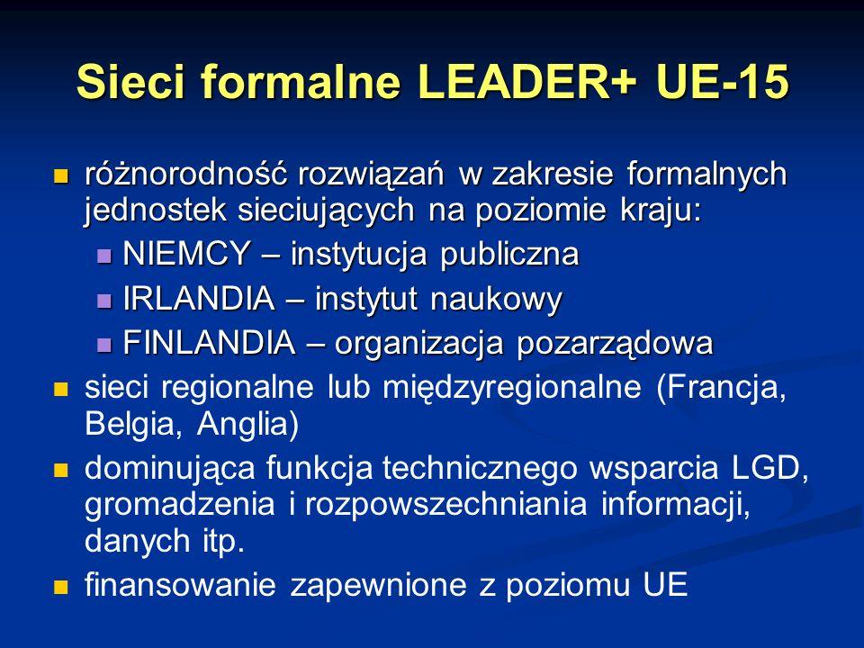 Sieci nieformalne UE-15 powoływane oddolnie - rzeczywiste asocjacje LGD lobby dla obszarów wiejskich aktywne w krajach mocno pokrytych LGD aktywne najbardziej w LEADER II obecnie często wchodzące w skład sieci formalnych bez przyznanego finansowania z poziomu UE